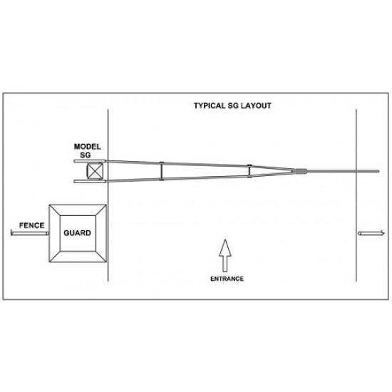 OSCO SG Wishbone Barrier Gate Opener